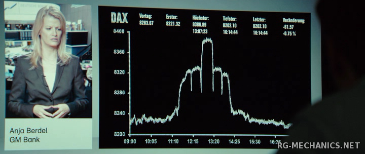 Скриншот к игре Кто я / Who Am I - Kein System ist sicher (2014) HDRip